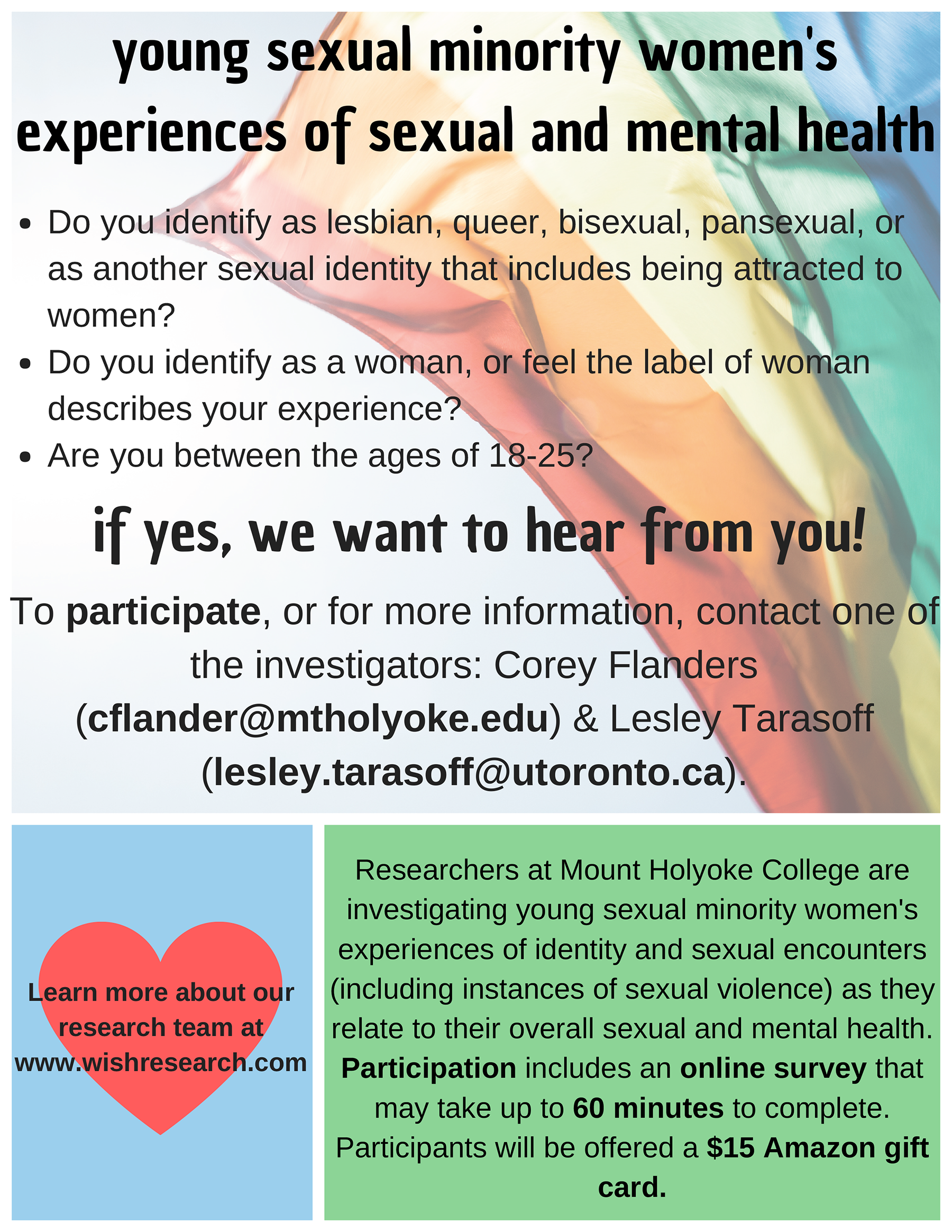 Recruitment poster for research on young sexual minority women's experiences of sexual and mental health